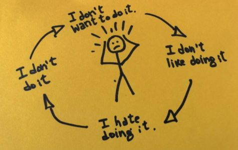 Procrastination: Can it Actually Benefit Us?